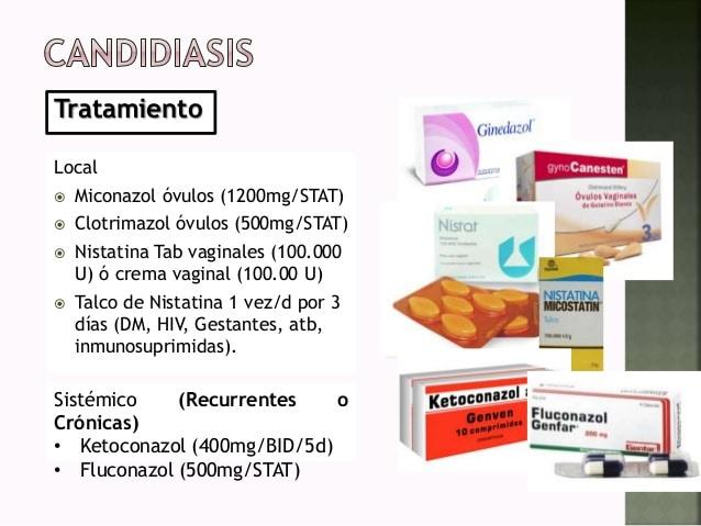tratamiento médico para candidiasis